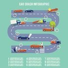Infographic,Car,Crash,Damaged,Accident,Driving,Insurance,Ilustration,Land Vehicle,Disaster,Truck,Pick-up Truck,Street,Flood,Towing,Safety,Progress,Driver,Design Element,Sign,Protection,Plan,Internet,Communication,Data,Tree,Smoke - Physical Structure,Achievement,Fire - Natural Phenomenon,Painted Image,Security,Design,inundation,Death,Technology,Risk,Danger,Measuring,Transportation,Presentation,Set,Report,Business,template,Vector