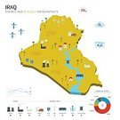 Country - Geographic Area,Ilustration,Symbol,Recycling Symbol,Infographic,White Background,Iraq,Sign,Abstract,Drinking Water,Vector,Concepts,Design,Order,Computer Icon,Flat