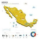 Mexico,Computer Icon,Computer Graphic,Design,Concepts,Flat,Vector,Drinking Water,Abstract,Set,Infographic,White Background,Recycling Symbol,Country - Geographic Area,Symbol,Ilustration,Sign