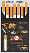 Smoking Issues,Smoking,Smoked,Stop,Sign,Cigarette,Infographic,Hookah,Cancer - Astrology Sign,Cancer,Ashtray,Stop Sign,Match,Graph,Dependency,Medical Exam,Set,Poisonous Organism,Chart,Computer Icon,Danger,Tobacco Product,Tobacco Crop,Care,Symbol,Smoke - Physical Structure,Healthy Lifestyle,Cigarette Lighter,Death,Cigar,Collection,Illness,Map,People,Healthcare And Medicine,template,Cigarette Case,Dead,Vector,Ilustration,harm,Part Of,Advice,Concepts,Ticket Stub,Design,Nicotine,Data,Ideas,Toxic Substance,No,Body Care