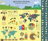 Infographic,Data,Tree,Food,Vector,House,Fruit,Whole Wheat,Graph,Vegetable,Ilustration,Corn - Crop,Symbol,Corn,template,Non-Urban Scene,Concepts,Barley,Sign,ingridient,Vine,Vegetable Garden,Tractor,Formal Garden,Ideas,Computer Graphic,Olive,Cereal Plant,Wholegrain,Business,Collection,Animal,Farm,Environment,Design,Growth,Wheat,Agriculture,Rice - Cereal Plant,Set,Rye,Computer Icon,Rural Scene,Ornamental Garden,Part Of,Flower Bed,Chart,Sunflower,Country - Geographic Area,Industry,Breakfast Cereal,Advice