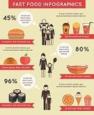 Infographic,Breakfast,Flat,Croissant,Coffee - Drink,Vector,Snack,Crockery,French Fries,Ice Cream,Chicken,Report,Popcorn,Refreshment,Eggs,Hamburger,Collection,Symbol,Design Element,Backgrounds,Dog,Ilustration,Presentation,Pizza,Drink,Speed,Cup,Soda,Apple - Fruit,Sushi,Page,Plan,template,Document,Menu,Bun,Food,Business,Set,Fast Food Restaurant,Heat - Temperature,Burger,Meal,Lunch,Abstract