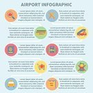 Infographic,Airport,Cartography,Travel,Transportation,Symbol,People Traveling,People,Data,Arrival Departure Board,Control,Leaving,Technology,Airport Lounge,Design Element,Sign,Land Vehicle,Business,Set,Abstract,Airplane,Presentation,Content,Ilustration,Ticket,Luggage,Passport,Internet,Security,Communication,Arrival,Arrow Symbol,Design,Tourism,Suitcase,Airplane Ticket,Passenger,template,Document,Page,Plan,Taxi,Vector,Traffic,Report