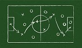 Sport,Soccer,Strategy,Blackboard,Diagram,Football,Blackberry Playbook,Planning,Plan,Green Color,Teamwork,Playing,Playing Field,In A Row,Chalk - Art Equipment,Placard,Painted Image,Computer,Picture Frame,Design,Ilustration,Sign,Arrow Symbol,Vector,forwards,Sports Training,USA,Safety,Action,Banner,Offense,Concepts,Drawing - Activity,Sketch,Map,Defending