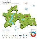 Country - Geographic Area,Ilustration,Symbol,Recycling Symbol,Infographic,White Background,Tajikistan,Sign,Set,Concepts,Drinking Water,Vector,Design,Computer Icon,Abstract,Computer Graphic,Flat