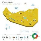 Country - Geographic Area,Ilustration,Symbol,Recycling Symbol,Infographic,White Background,somaliland,Sign,Set,Concepts,Drinking Water,Vector,Design,Computer Icon,Abstract,Computer Graphic,Flat