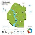 Country - Geographic Area,Ilustration,Symbol,Recycling Symbol,Infographic,White Background,Swaziland,Sign,Set,Concepts,Drinking Water,Vector,Design,Computer Icon,Abstract,Computer Graphic,Flat