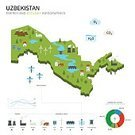 Country - Geographic Area,Ilustration,Symbol,Recycling Symbol,Infographic,White Background,Uzbekistan,Sign,Set,Concepts,Drinking Water,Vector,Design,Computer Icon,Abstract,Computer Graphic,Flat