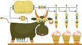 Industry,Milk,Paintings,Technology,Humor,Colors,Nature,Drink,Ilustration,Food,Milking,Factory,Construction Industry,Pipe - Tube,Animal,Tube,Drawing - Art Product,Cream,Color Image,Image,Decoration,Pencil Drawing,Clip Art,Organic,Fun,Painted Image,Cartoon,Yogurt,Vector,Farm,New,Cow,Non-alcoholic Beverage