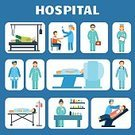 Hospital,Patience,Patient,Symbol,Healthcare And Medicine,Medical Test,Clinic,Doctor,Set,Collection,Computer Icon,Ornate,stomatology,Icon Set,Business,Bandage,Physical Injury,Examining,Men,Letter X,Disabled,Vector,Design Element,Scrapbook,Single Object,Human Pregnancy,Human Teeth,Ambulance,Care,Adhesive Bandage,Service,Isolated,Ilustration,Medicine,Assistance,Support,Nurse,Flat,Physical Impairment,Insignia,Concepts,Design,Illness