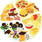 Food Pyramid,Burger,French Fries,Unhealthy Eating,Potato Chip,Onion Ring,Chicken Wing,Prepared Potato,Chocolate Chip,Hot Dog,Donut,Pizza,Sandwich,Fried,Chocolate,Dessert,Pie Chart,Dieting,Meat,Sweet Food,Cake,Cookie,Bacon,Vector,Ice Cream,Pancake,carbohydrates,Indulgence,Fast Food,Variation,Muffin,Sausage,Ilustration,Food,Snack,Bread,Data,Popcorn,Overweight