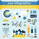 Legal System,Infographic,Lawyer,Weight Scale,Law,Vector,Chart,Data,Trial,Diagram,Criminal,Graph,Justice - Concept,Internet,Design Element,Design,Plan,Legislation,Set,Abstract,Presentation,Business,Judge - Law,Communication,Judgement,Police Force,Certificate,Writing,Contract,Social Issues,Arrow Symbol,template,Report,Page,Document,Prison,Technology,Ilustration,Prosecutor,Courthouse,Backgrounds,Juror - Law,Crime,Content,Gavel