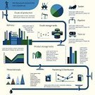Infographic,Oil,Gasoline,Petrochemical Plant,Industrial Ship,Diagram,Factory,Cargo Container,Technology,Distribution Warehouse,Distillery,Globe - Man Made Object,Vector,Business,Environment,Ilustration,Industry,Removing,Presentation,Data,Incomplete,Merchandise,Graph,Employment Issues,Improvement,Frequency,Petroleum,Food Processing Plant,Truck,Chart,Drill,Chemical Plant,benzene,template,Drilling,Chemistry,Internet,Transportation,Diesel,Well,feedstock,Plan,Report,kerosene,Concepts,Fuel and Power Generation,Chemical