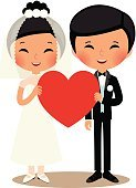 China - East Asia,Chinese Ethnicity,Couple,Love,Bridegroom,Asia,Bride,Cartoon,Wife,Celebration,Loving,Honeymoon,Cheerful,Wedding Ceremony,Cute,Dating,Newlywed,Dress,Tuxedo,Ceremony,Vector,Suit,Wedding,Isolated,Backgrounds,Women,Husband,Holding,Family,Togetherness,Pair,Smiling,People,Romance,Heart Shape,Asian and Indian Ethnicities,Ethnic,Ilustration,Men,White,Married,Happiness