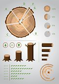 Tree Ring,Wood - Material,Infographic,Lumber Industry,Log,Cross Section,Symbol,Icon Set,Ideas,Environment,Concepts,Tree Trunk,Isolated,Hardwood,Firewood,Tree Stump,Diagram,Data,Abstract,Vector,Ilustration,Copy Space,Forest,Bark,Group Of Object,Green Color,Design Element,Graph,Nature,Design,Bar Graph,Tree