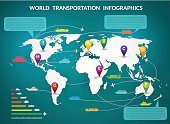 Freight Transportation,Infographic,Globe - Man Made Object,Shipping,Planet - Space,Global Communications,Air,Sphere,World Map,Cartography,Map,Ship,Cargo Container,Delivering,Business,Transportation,Service,Ilustration,Global Business,Global,Strategy,Report,Airplane,Progress,Time,Technology,Mobile Phone,Package,Communication,Box - Container,Cardboard,Plan,template,Presentation,Design,Design Element,Vector,Achievement,Measuring,Set,Container,Internet,Growth,Data,infomation,Car,Paper,Export,Train