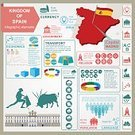 Data,Infographic,Ilustration,Famous Place,Urban Scene,City,Number,Finance,Sign,Madrid,History,Town Of Matador,Design Professional,Chess Rook,Set,World Music,Plan,Monument,Symbol,World Map,Set,Spanish Currency,Presentation,Religion,Grand Palace,Computer Graphic,template,Cultures,Rural Scene,Mediterranean Sea,Country - Geographic Area,People Traveling,Part Of,Non-Urban Scene,Bullfight,Palacios Nazaries,Industry,Cartography,Human Eye,Map,Awards Ceremony,Bull - Animal,Government,Monument - London,Residential District,Mandalay Fort,Borough Of Industry,Globe - Man Made Object,Computer Icon,Arranging,Vector,Design Element,News Event,Advice,Castle,Pattern,Bullfighter,Eyesight,Design,Earth,Periodic Table,Spanish Culture,Flag,Royal Palace,Europe,Spirituality,Information Medium,Spain,Royal Palace,Royal Palace,Weather,kingdom,Royal Palace,Business Travel,Travel,Royal Palace,The Four Elements
