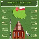 Business Travel,Travel,Global Communications,Plan,Set,Design Professional,Modern,Town Of Earth,News Event,Stage Set,Borough Of Industry,Warsaw,Symbol,Earth,Weather,World Music,Periodic Table,Vector,Globe - Man Made Object,Computer Graphic,template,Part Of,Infographic,Non-Urban Scene,Finance,Poland,Physical Geography,Monument,Currency,Town Of Poland,Country - Geographic Area,Rural Scene,Sparse,World Map,Famous Place,Polish Culture,City,Sign,Polishing,Eyesight,Flag,Design,Set,Pattern,Arranging,Ilustration,Computer Icon,Design Element,Setter - Athlete,Data,Advice,Dirt,History,Cartography,Industry,Pole,Information Medium,Residential District,The Four Elements,Monument - London,Catholicism,Number,East,Communication,Stork,Sigismund's Column,Urban Scene,continent,Europe,Topography,Map,Currency Symbol,Castle,People Traveling,Cultures,Chess Rook,Human Eye