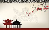 Chinese Culture,China - East Asia,Backgrounds,Flower,Asia,Picture Frame,Paintings,Painted Image,Japan,Pagoda,Silhouette,Nature,Cultures,Ilustration,East,Beautiful,Dragon,Abstract,Cherry,Landscape,Japanese Culture,East Asian Culture,Built Structure,Pavilion,Mountain