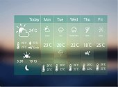 Weather,widget,Cloud - Sky,Day,Design,Climate,Drop,Backgrounds,Vector,Temperature,Sunny,Summer,Meteorology,Connection,Sun,Symbol,template,Thunderstorm,Storm,Set,Moon,Outdoors,Rain,Computer Icon