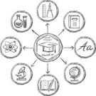 penciling,Physics,Outline,orthography,Literature,Microscope,Symbol,Ruler,School Icons,Conspiracy,Education Icons,Back to School,Sign,University,Infographic,Image,Touching,Science,Vector,Clip Art,White Background,Hand Draw,Atom,Biology,History,Ilustration,Graduation,Education,Doodle,Circle