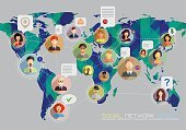Marketing,Service,Technology,People,Computer,Ilustration,Telephone,Blog,Circle,Abstract,Sign,Internet,Infographic,Backgrounds,Wireless Technology,Business,Web Page,Symbol