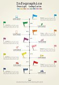 Road,Time Zone,Timeline,Infographic,Ilustration,Flag,Report,Connection,Chart,Collection,Ideas,Data,Creativity,Pattern,Symbol,Concepts,Straight Pin,Modern,Plan,Vector,Design,Computer Graphic,template,Periodic Table,Web Page,Graph,Arrow Symbol,Number,Internet,Sign,Backgrounds,Communication,Label,Design Element,Part Of,Business,In A Row,Text,Placard,Banner,Abstract