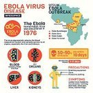 Ebola,Science,Communication,Illness,Protective Eyewear,Web Page,Infographic,Chemistry,Cell,outbreak,Spreading,Dead,Pain,Ilustration,People,Protective Glove,template,hemorrhagic,Population Explosion,Fever,Design,Merchandise,Research,Discovery,Safety,Human Cell,Biology,Micro Organism,Map,Vector,Liver,Healthcare And Medicine,Death,Chart,Typescript,Symbol,Virus,Bacterium,Computer Graphic,Global,Blood,Flat