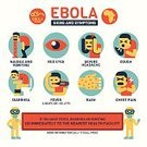 Headache,Stomach,Science,Infographic,Serious,Hospital,Chart,Bacterium,Liver,Chemistry,Ilustration,Coughing,Population Explosion,Ebola,Illness,Flat,Vector,Design Element,Discovery,Red,Virus,Typescript,Blood,High Angle View,Symbol,Safety,outbreak,Biology,Death,Design,Human Eye,Pain,Map,Healthcare And Medicine,Computer Graphic,Research,Skin Condition,hemorrhagic,Protective Glove,Vomit,template,People,Fever,symptoms,Diarrhea,Communication,Sign