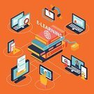 Internet,Webinar,e-learning,Isometric,Training Class,Student,Note Pad,tutorial,Video,Learning,Computer Icon,Symbol,Advice,University,Computer,Teacher,Communication,Vector,Study,Concepts,Seminar,Instructor,Book,Design Element,Global Communications,Design,Collection,Watching,Ornate,Icon Set,Digitally Generated Image,Teaching,Laptop,Home Interior,Certificate,The Media,Ilustration,Insignia,Set,Single Object,Education,Technology,Graduation