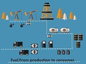Infographic,Industry,Tree,Spruce Tree,Forest,Computer Icon,Symbol,Currency,Icon Set,flammable,International Landmark,Single Lane Road,Mineral,Hyphen,Mineral Resources,Slate,Customer,Collection,Pipeline,black gold,Transportation,Technology,Land,Derrick Crane,Ilustration,Gasoline,Well,Fossil Fuel,Machine Valve,Barrel,Fuel and Power Generation,Canister,Removing,Energy,resource,Urgency,Consumerism,Mode of Transport,Vector,Footpath,Outline,Slate - Rock