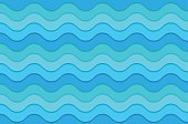 Ilustration,Blue,Pattern,Vector,Sea,Backgrounds,Backdrop,Abstract
