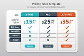 Table,Plan,Planning,Price,Finance,Marketing,Web Page,New,Internet,Dollar Sign,Success,Merchandise,Connection,Giving,template,Winning,Beginnings,Wealth,Dollar