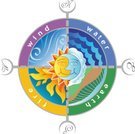 The Four Elements,Compass,Sun,Moon,Earth,Fire - Natural Phenomenon,Wind,Water,Wave,Symbol,Vector,Nature,Navigational Equipment,North,Direction,Land,West - Direction,Ilustration,East,Flame,South,Cloud - Sky,Vector Icons,Industrial Objects/Equipment,Cloudscape,Nature Symbols/Metaphors,Objects/Equipment,Equipment,Illustrations And Vector Art,Nature