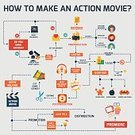 Infographic,Action,Film Industry,Entertainment,Industry,Video,Movie Theater,Movie,Backgrounds,Collection,Symbol,Sign,Arrow,Design Element,Ticket,Internet,Ilustration,Gun,Director,Film,Blackboard,Film Reel,Camera - Photographic Equipment,Camera Film,Plan,Currency,Cinematographer,Design,Lighting Equipment,Business,Set,Abstract,Presentation,Vector,Technology,TV-Set,Popcorn,Report,Page,Chair,Bomb,Professional Occupation,Clapboard,Premiere,Document,template,Celebrities,Exploding