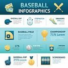 Baseball - Sport,Symbol,Sports Shoe,Data,Scoreboard,Playing Field,Sport,template,Sports Uniform,Ball,Design,Page,Cultures,Abstract,Sports Glove,Presentation,House,Vector,Competition,Championship,Canvas Shoe,Aspirations,Trophy,Referee,Collection,Content,Cushion,Stadium,Sports League,Playing,American Culture,Plan,Cap,Design Element,Document,Report,Set,Business,Infographic,Sports Bat,Sign,Hat,Coach,Baseball Catcher,Cup,Sports Helmet,Sports Team,Ilustration,Communication,Team Captain,Shirt,Goal