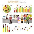 Infographic,Retail,Supermarket,Backgrounds,Graph,Global Communications,Store,Food,Merchandise,Groceries,Shelf,Vector,Sign,Symbol,Collection,Content,Design Element,Freshness,Internet,Healthy Eating,infomation,Price,Eggs,Currency,Chart,Shopping,People,Vegetable,Plan,Paper Currency,Sale,Design,Cash Register,Business,Flat,Set,Ilustration,Data,Communication,Eating,Technology,Abstract,Presentation,Fruit,Coin,Bread,Wealth,template,Report,Page,Document,Cheese