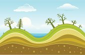 Geology,Mineral,Hill,Lake,Land,Vector,Tree,Forest,Ilustration,Backgrounds,Meadow,Sky,Nature Backgrounds,Landscapes,Geological Feature,Image,Nature,Nature