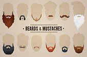 Hairstyle,Men,Swirl,Symbol,Barber,Shaving,Backgrounds,Masculinity,Chin,Adult,Collection,People,Fashion,Little Boys,Santa Claus,manliness,Vector,Beard,Ilustration,Human Face,Mustache,Facial Mask - Beauty Product