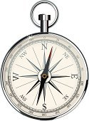 Compass,Compass Rose,Direction,Discovery,Exploration,Adventure,North,Journey,South,East,West - Direction,Degree,Nautical Equipment,Vector,Orienteering,Single Object,Ilustration,Travel,Guidance,Circle,Equipment,Shiny,No People