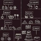 Sweet Food,Blackboard,Symbol,Candy,Cookie,Celebration,Ice Cream,Sign,Collection,Muffin,Lollipop,Donut,Dessert,Handwriting,Vector,Ilustration,Pastry,Bakery,Cake,Food,Cupcake