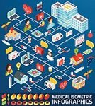 Isometric,Pharmacy,Vector,Ambulance,Nurse,Three Dimensional,Healthcare And Medicine,Hospital,Doctor,Pulse Trace,Global Communications,Therapy,Content,Arrow Symbol,Set,Symbol,Pharmacist,Assistance,Science,Scissors,Presentation,Document,Abstract,Thermometer,Design,Capsule,Human Heart,Microscope,Pill,Medical Exam,Cardiologist,Chart,Equipment,Communication,Sign,Medicine,Plan,Business,Design Element,Clinic,Data,Page,Report,template,Surgeon,Blood,Ilustration,First Aid Kit,Syringe,Infographic
