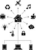 Music,Flat Screen,Musical Note,Digital Camera,Smart Home,Coffee - Drink,House,Laptop,Netbook,Smart TV,Computer Monitor,Satellite,Communication,Vector,Antenna - Aerial,Ilustration,Silhouette,Black Color,Recycling,Telephone,Portable Information Device,Thermometer,Accessibility,Temperature,Cloud Computing,Iphone,Residential Structure,Hands-free Device,Smart House,Smart Phone,3d Tv,Home Interior,White,Concepts,Ideas,Intelligence,LED,Coffee Cup,Mobile Phone,Recycling Symbol,Telecommunications Equipment,Global Communications,Light Bulb,Radio Wave,Wide Screen,Lock,Touch Screen,Heat - Temperature,Mobile Device