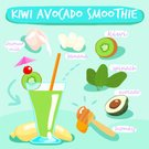 Gourmet,Homemade,Drink,Vitamin,Breakfast,Umbrella,Spinach,Meal,Parasol,Dieting,Drinking Glass,Cherry,Beauty,Avocado,Cold Temperature,60024,Food and Drink,Cartoon,Kiwi - Fruit,Decorating,60361,Illustration,Refreshment,Lightweight,Energy,Coconut,Banana,Infographic,2015,Cooking,Preparation,Food,Clean,Honey,Smoothie,Fruit,78719,Antioxidant,Healthy Eating,60527,Appetizer,Lightweight,Coconut,Vector,Thirsty,Sweet Food,Party - Social Event