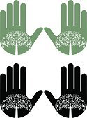 Human Hand,Tree,Ornate,Symbol,Green Color,Plant,Religious Icon,Environment,Nature,Nature,Illustrations And Vector Art