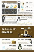 Design,Insurance,Death,Grief,Sadness,Symbol,Sign,Candle,Broken,Communication,Data,Business,Technology,Content,Funeral,Document,Chart,Human Skull,Design,Cemetery,Dead Animal,Ceremony,Family,Car,Grave,Church,Black Color,Dark,Cross Shape,Plan,Skull and Crossbones,Tombstone,Place of Burial,Currency,Memorial,Coffin,Global Communications,Abstract,Illustration,Insurance,Presentation,Template,Mourner,Parade,Page,Group Of Objects,Vector,Report,Memorial Event,Relaxation,Single Object,60161,2015,Infographic,Crisis,Dead,Report,81352,Design Element,Plan,268399,Business Finance and Industry