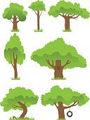 Tree,Simplicity,Grass,Vector,Tree Trunk,Computer Graphic,Branch,Hollow,Green Color,Art,Abstract,Ilustration,Shape,Image,Design,Clip Art,Design Element,Plant,Leaf,Nature,Plants,Illustrations And Vector Art,Nature
