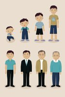 Child,Baby,Boys,Cute,Baby Boys,Preschool Age,Aging Process,Senior Adult,Teenage Boys,Teenager,Men,Illustration,People,Growth,The Human Body,Human Body Part,2015,Childhood,Human Age,Adult,Small,Grandfather,Mature Adult,Adolescence,Vector
