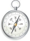 Compass,Compass Rose,Sea,Vector,Guidance,Direction,Ilustration,Longitude,Old-fashioned,Antique,Metal,Magnet,Ancient,North,Latitude,East,West - Direction,Objects/Equipment,South