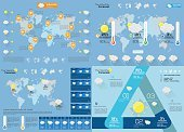 Connection,Business,Environment,Internet,Climate,Rain,Thunderstorm,Backgrounds,Weather,Abstract,Illustration,Template,No People,Vector,Population Explosion,Collection,Meteorology,Background,2015,Infographic,widget,Business Finance and Industry